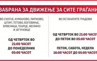 соопштение за новите препораки од Владата на РСМ